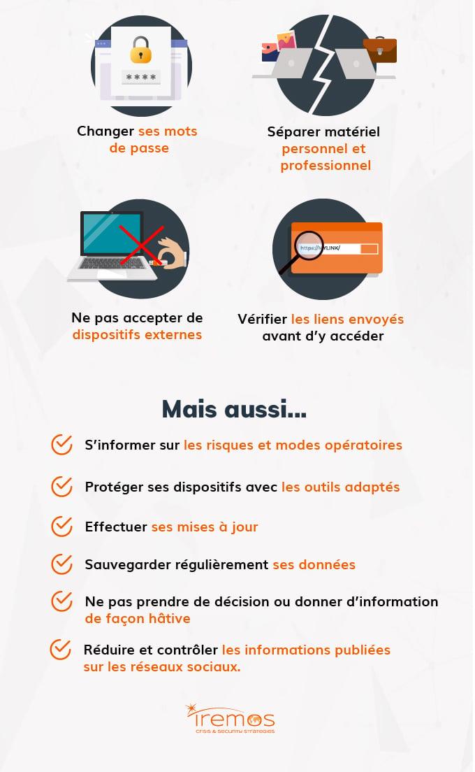 infographie comportements numérique